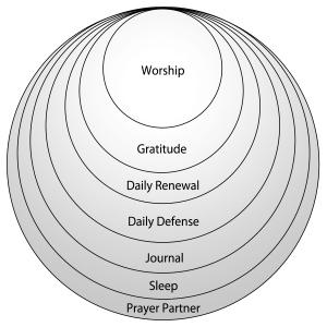 pg86-worship